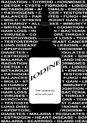 Anti West Posters - IODINE the MIRACLE NUTRIENT Poster by Daniel Hagerman