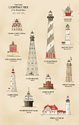 Nautical Chart Prints - Lighthouses of the East Coast Print by J A Tilley