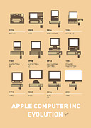 Pc Posters - My Evolution Apple mac minimal poster Poster by Chungkong Art