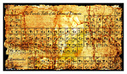 Chemicals Digital Art Prints - Periodic Table Of Chemical Elements Art Print by Armand  Roux