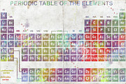 Chemicals Digital Art Prints - Periodic Table of The Elements Print by Paulette Wright