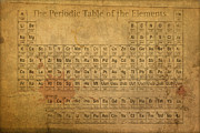 Stained Framed Prints - Periodic Table of the Elements Vintage Chart on Worn Stained Distressed Canvas Framed Print by Design Turnpike