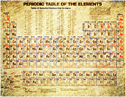 Education Mixed Media Framed Prints - Periodic table of the elements vintage white frame Framed Print by Eti Reid