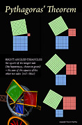 Analytic Prints - Pythagorus Theorem Poster Print by Russell Kightley