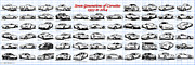 Sport Posters - Seven Generations of Corvettes 1953 to 2014 Poster by K Scott Teeters