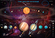 Constellation Digital Art Metal Prints - Solar System 1 Metal Print by Garry Walton