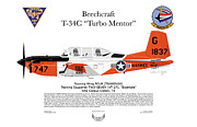 Naval Aviation Posters - T-34C Turbo Mentor VT-27 Marines Poster by Arthur Eggers
