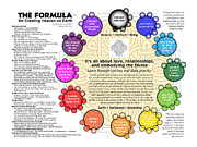 David Digital Art - The Formula by David Sunfellow