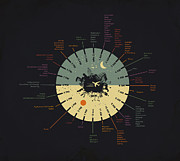 Different Digital Art Prints - Time zone world clock Print by Budi Satria Kwan