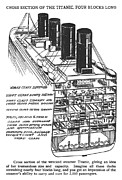 Tabloid Prints - TITANIC CROSS SECTION in CHICAGO TABLOID - APRIL 16 1912 Print by Daniel Hagerman