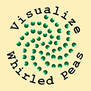 Visualize Posters - Visualize Whirled Peas Poster by Kent Lorentzen
