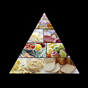 Proportions Photo Framed Prints - Food Pyramid Framed Print by David Munns