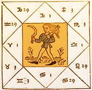 Horoscope Types, Engel, 1488 Print by Science Source