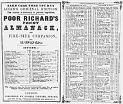 Book Title Art - Poor Richards Penny Almanack, 1852 by Photo Researchers