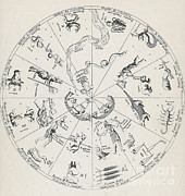 Celestial Sign Prints - Star Map From Kirchers Oedipus Print by Science Source