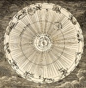 1731 Johann Scheuchzer Planet Orbit Print by Paul D Stewart