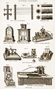 Technical Photo Posters - 19th Century Electric Telegraph Equipment Poster by Sheila Terry