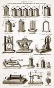 Technical Photo Framed Prints - 19th Century Electrical Equipment Framed Print by Sheila Terry