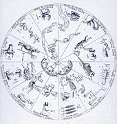 Star Chart Prints - Star Map From Kirchers Oedipus Print by Science Source