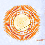 Heavenly Body Posters - Transit Of Venus, 1761 Poster by Science Source