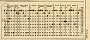 Stored Posters - 45 Column Punch Cards Poster by Science Source