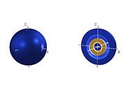 Electron Orbital Photos - 4s Electron Orbital by Dr Mark J. Winter