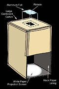 Cardboard Digital Art - A Diagram Showing How To Build A Solar by Ron Miller