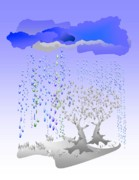 Fantasy Tree Art Print Digital Art Posters - A quick summer rain Poster by Gary Kennedy