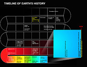 Timeline Framed Prints - A Timeline Of Earths History Framed Print by Ron Miller