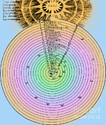 Seraphim Prints - Aristotlelian And Christian Cosmologies Print by Science Source