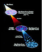 Big Bang Posters - Artwork Of Big Bang Theory Based Poster by NASA / Goddard Space Flight Center