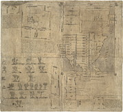 Historical Document Posters - Aztec Map, 16th Century Poster by Library Of Congress, Geography And Map Division