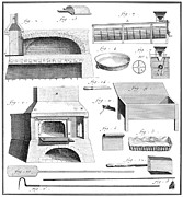 Basket Pot Prints - BAKING TOOLS, 18th CENTURY Print by Granger