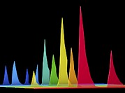 Analysis Posters - Chromatogram, 3d View Poster by Pasieka