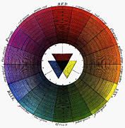 18th Century Photos - COLOR WHEEL, 18th CENTURY by Granger
