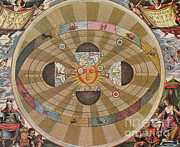 Harmonia Macrocosmica Posters - Copernican World System, 17th Century Poster by Science Source