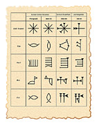 Graphic Language Posters - Cuneiform Script Poster by Sheila Terry