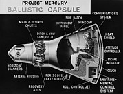 Spaceships Prints - Cutaway Diagram Of Project Mercury Print by Everett