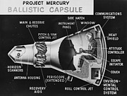 Sitting  Digital Art Posters - Cutaway Drawing Of The Project Mercury Poster by Stocktrek Images