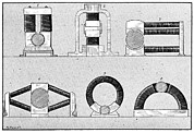 Energy Conversion Prints - Dynamo Types, 19th Century Print by