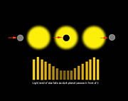Binary Stars Posters - Eclipsing Binary Diagram Poster by Ron Miller