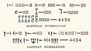 Babylon Posters - Egyptian And Assyrian Counting Systems Poster by Sheila Terry