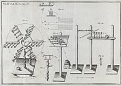 Transactions Framed Prints - Electrical Machines, 18th Century Framed Print by Middle Temple Library