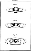 Wright Photos - Engraving Showing Wrights Theory Of The Universe by