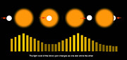 Passing Digital Art - Exoplanet Discovery Technique Diagram by Ron Miller