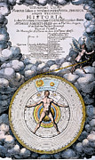 Metaphysics Metal Prints - Fludd: Title-page, 1617 Metal Print by Granger