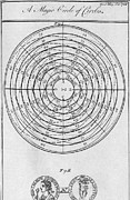Benjamin Franklin Prints - Franklins Magic Circle Of Circles Print by Middle Temple Library