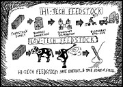 Laughzilla Drawings - Hi Tech vs Low Tech Feedstock cartoon by Yasha Harari