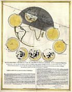 Solar Eclipse Prints - Historical Artwork Of A Solar Eclipse Print by Library Of Congress