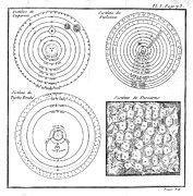 Copernicus Prints - Historical Cosmologies Print by Science, Industry & Business Librarynew York Public Library